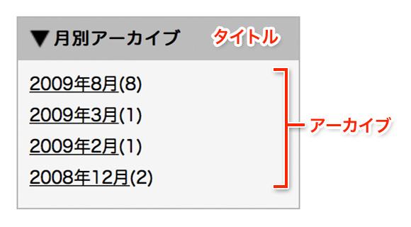 月別アーカイブの表示例