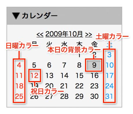 日付部分が反映される箇所