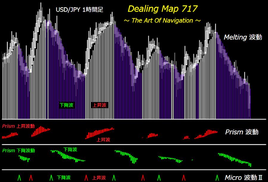 Dealing Map 717 b