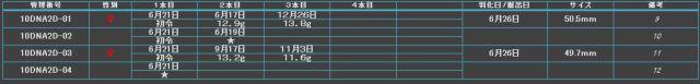 Y10中原01