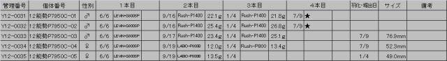 能勢P7950C