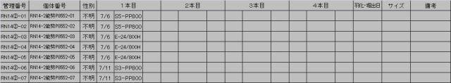 R14能勢2番系統:P8552