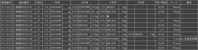 能勢847-8253