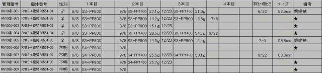 13④能勢P8554